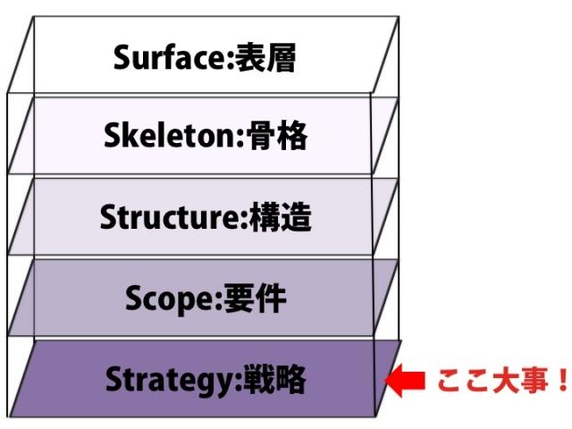 20121122_「ビジネスモデルYOU」ワークショップ(BMGとBMYで何かやる #6 )_Ver0702素材