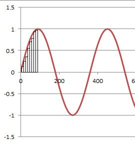 sin_real_graph