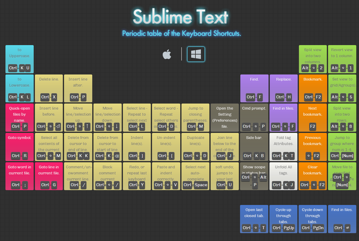 sublimetext-cheatsheet-view1b