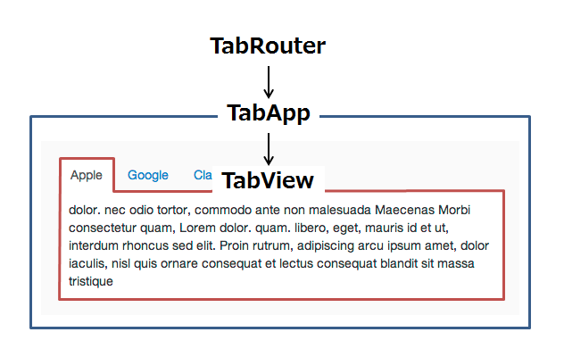ui-tab-components