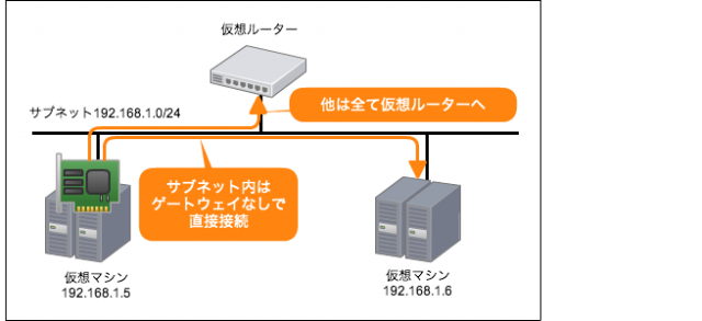 vpc_routing01