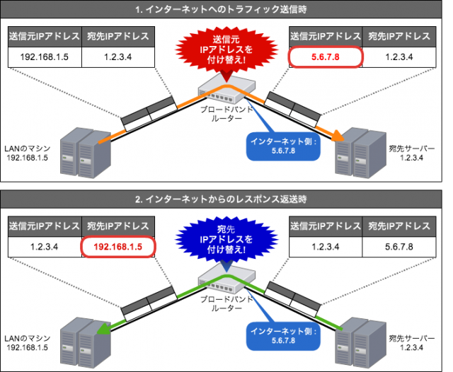 vpc_routing03