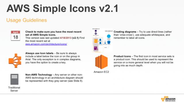 AWS-Simple-Icons-V2