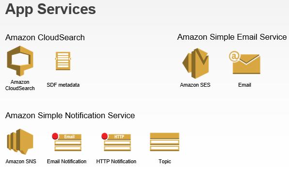 AWS Simple Icons v2.1 08