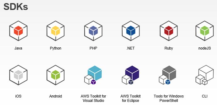 AWS Simple Icons v2.1 12
