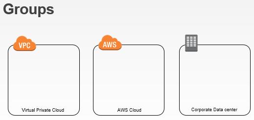 AWS Simple Icons v2.1 14