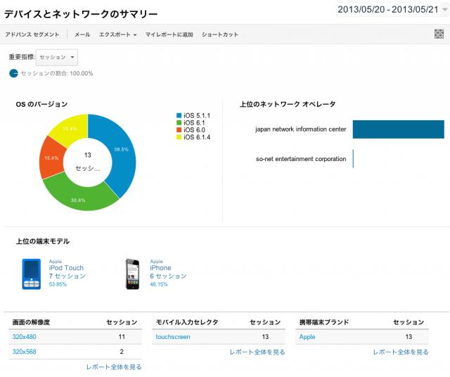 analytics-for-iOS_17
