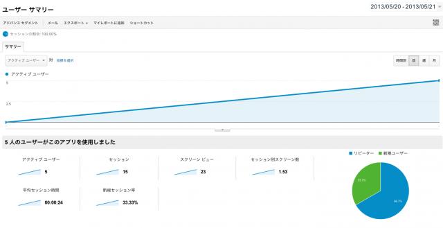 analytics-for-iOS_18