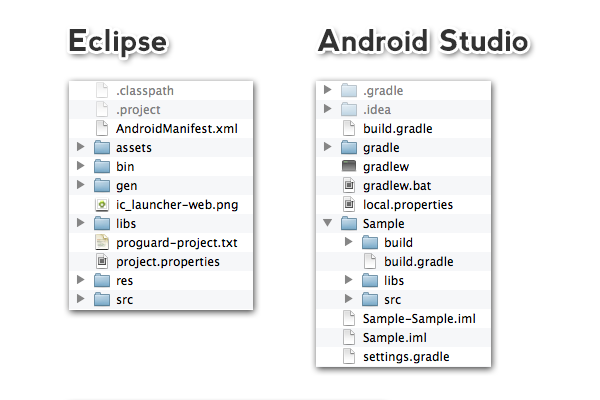 android_studio_structure