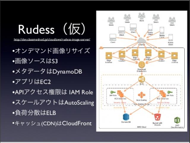 cloudformation01