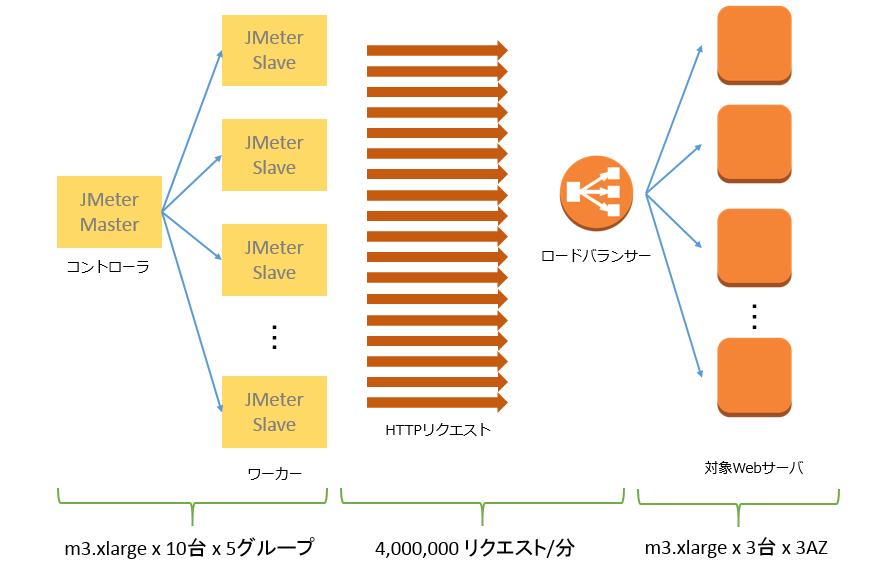 jmeter-040
