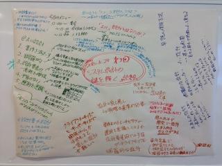 システム設計の謎読書会02-03