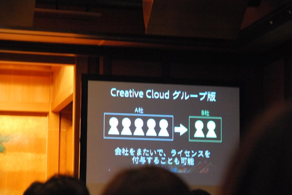 Creative Cloudグループ版