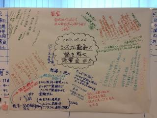 システム設計の謎読書会05-08