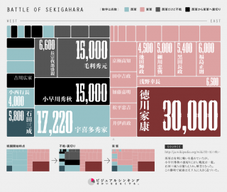 battle_of_sekigahara_l