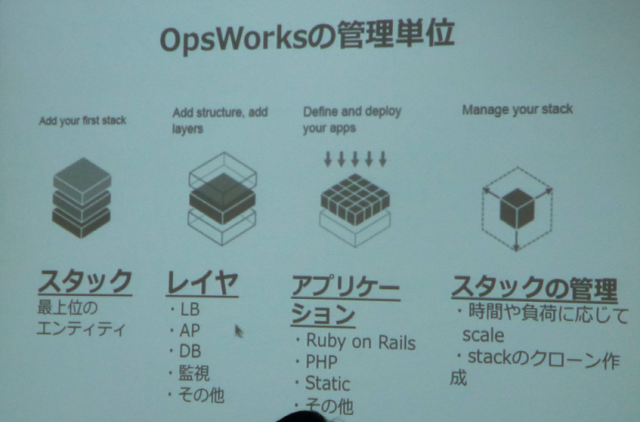 opsworks2