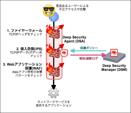 deepsecurity3-01_2