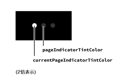 uikit_page_controls04