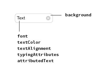 uikit_text_fields06
