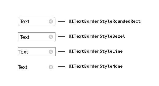 uikit_text_fields08