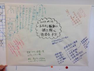 システム設計の謎読書会08-03