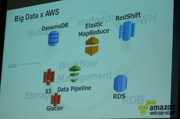 aws0927-session01101