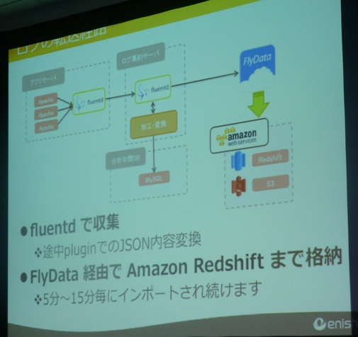 aws0927-session04201