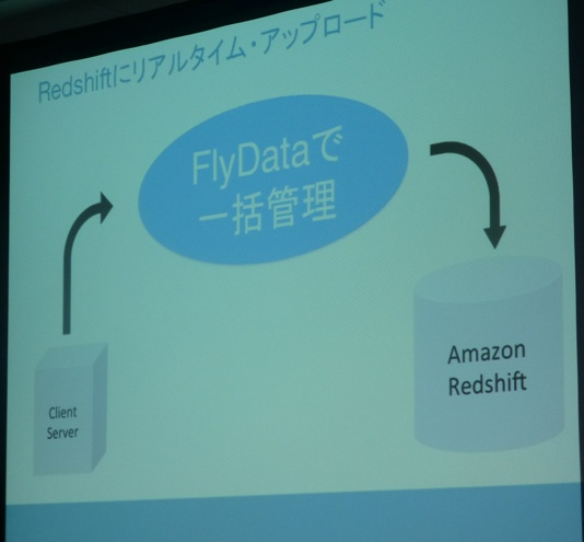 aws0927-session04205