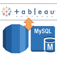 tableau-connect-to-rds-mysql