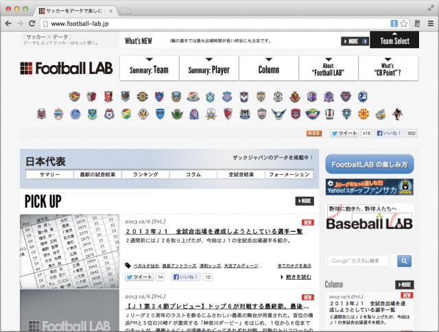 football-lab