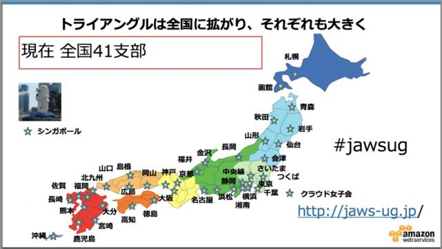 jaws-ug-map
