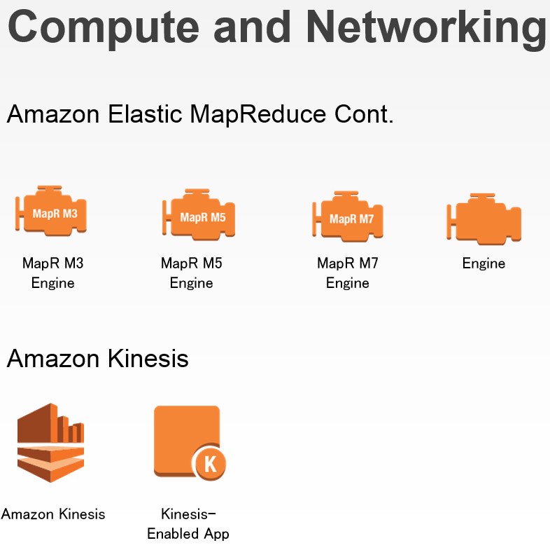 AWS Simple Icons 2.2 02
