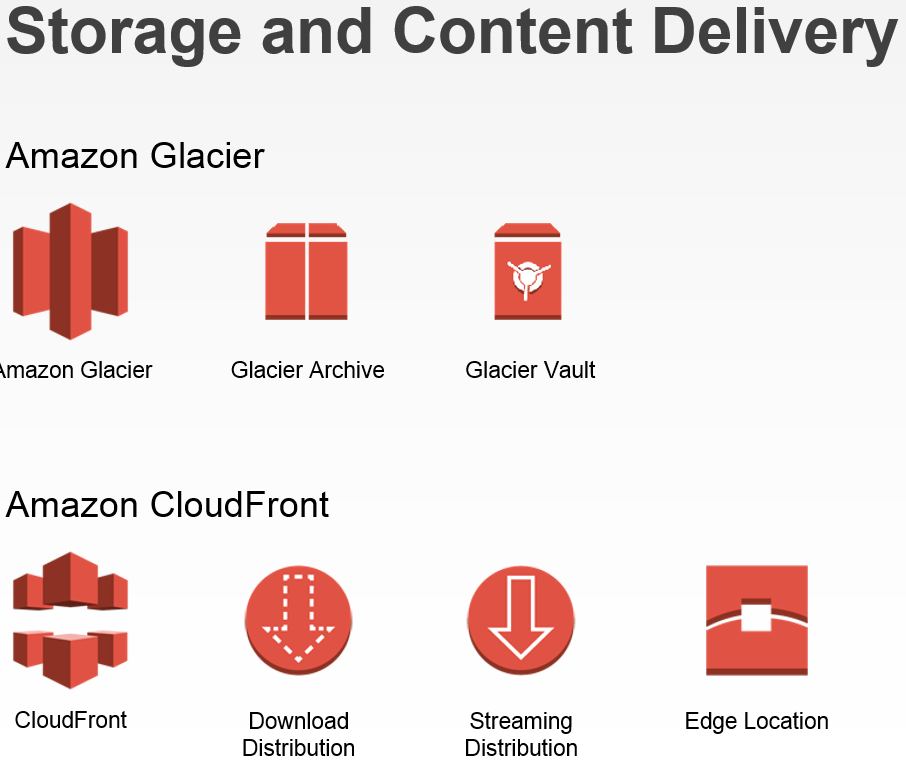 AWS Simple Icons 2.2 06
