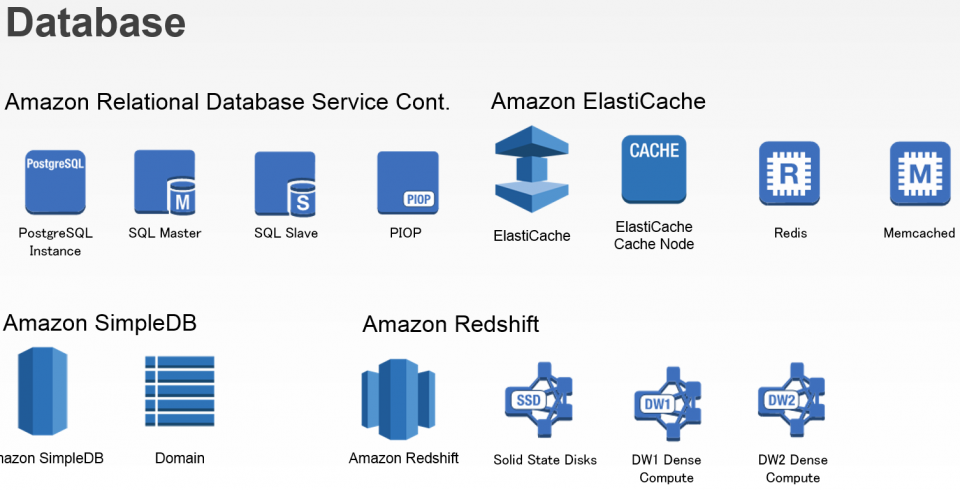 AWS Simple Icons 2.2 08