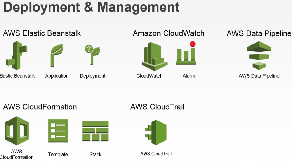 AWS Simple Icons 2.2 09