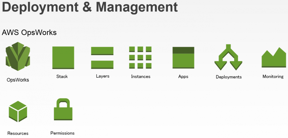 AWS Simple Icons 2.2 11