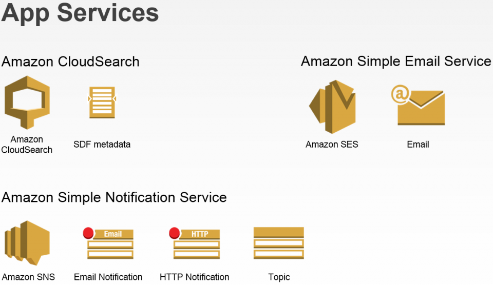 AWS Simple Icons 2.2 12