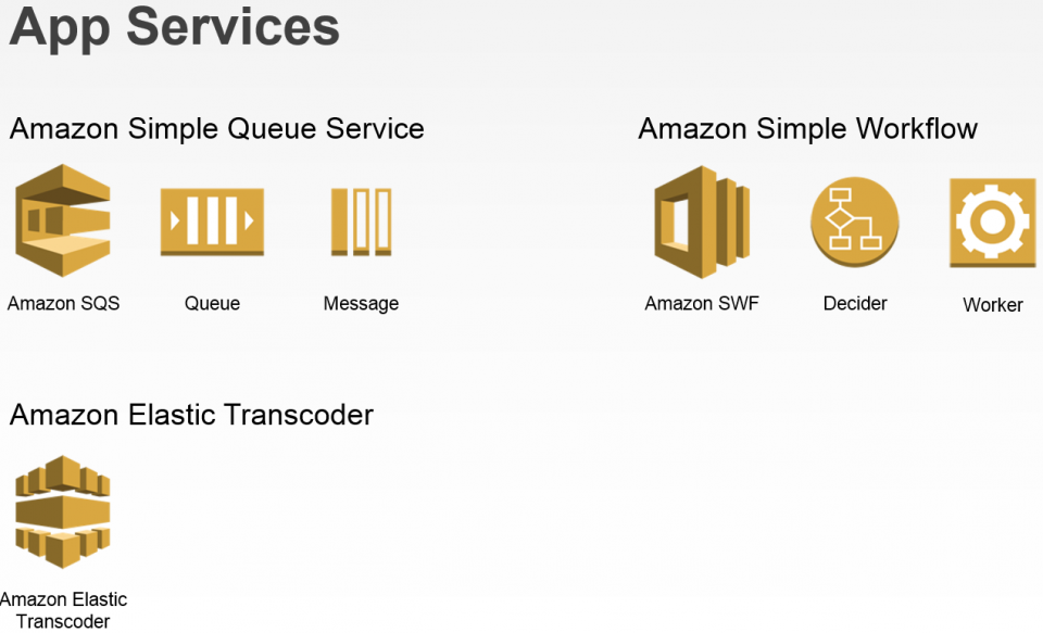 AWS Simple Icons 2.2 13