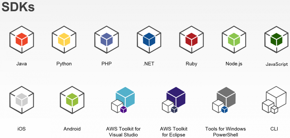 AWS Simple Icons 2.2 16