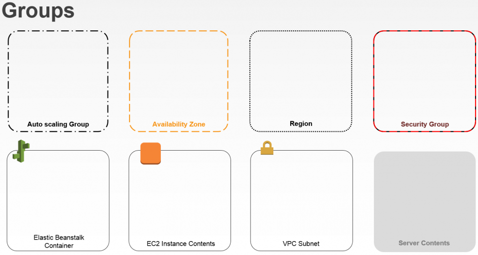 AWS Simple Icons 2.2 17