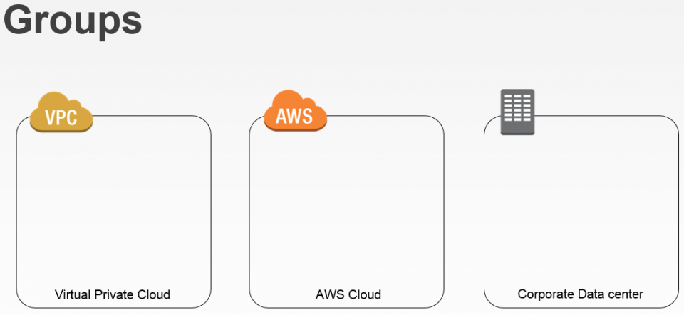 AWS Simple Icons 2.2 18