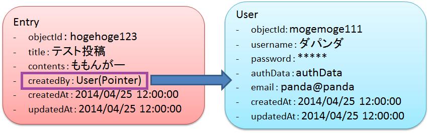 entry-user