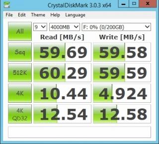 ebs-ssd-gp2(200GB-4-9-2)-c3large