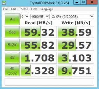 ebs-ssd-mag(200GB-4-9)-c3large