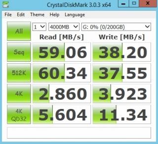 ebs-ssd-mag(200GB-4)-c3large