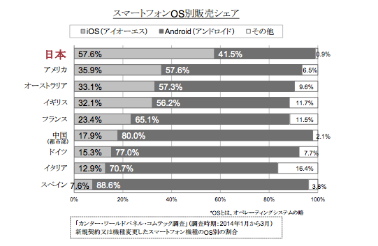 kantar_jp_whatsnew_2014_05_07_NewsRelease_140508_ComTech_pdf