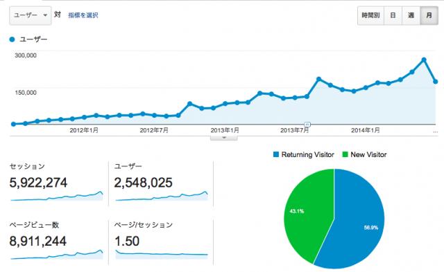 screenshot 2014-07-22 23.38.50