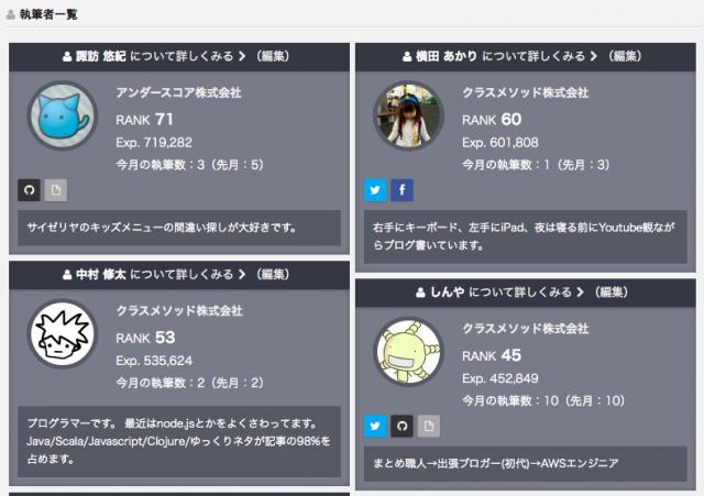 screenshot 2014-07-22 23.59.59