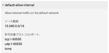 gce-firewall07