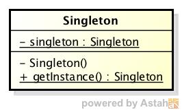 class_diagram_singleton